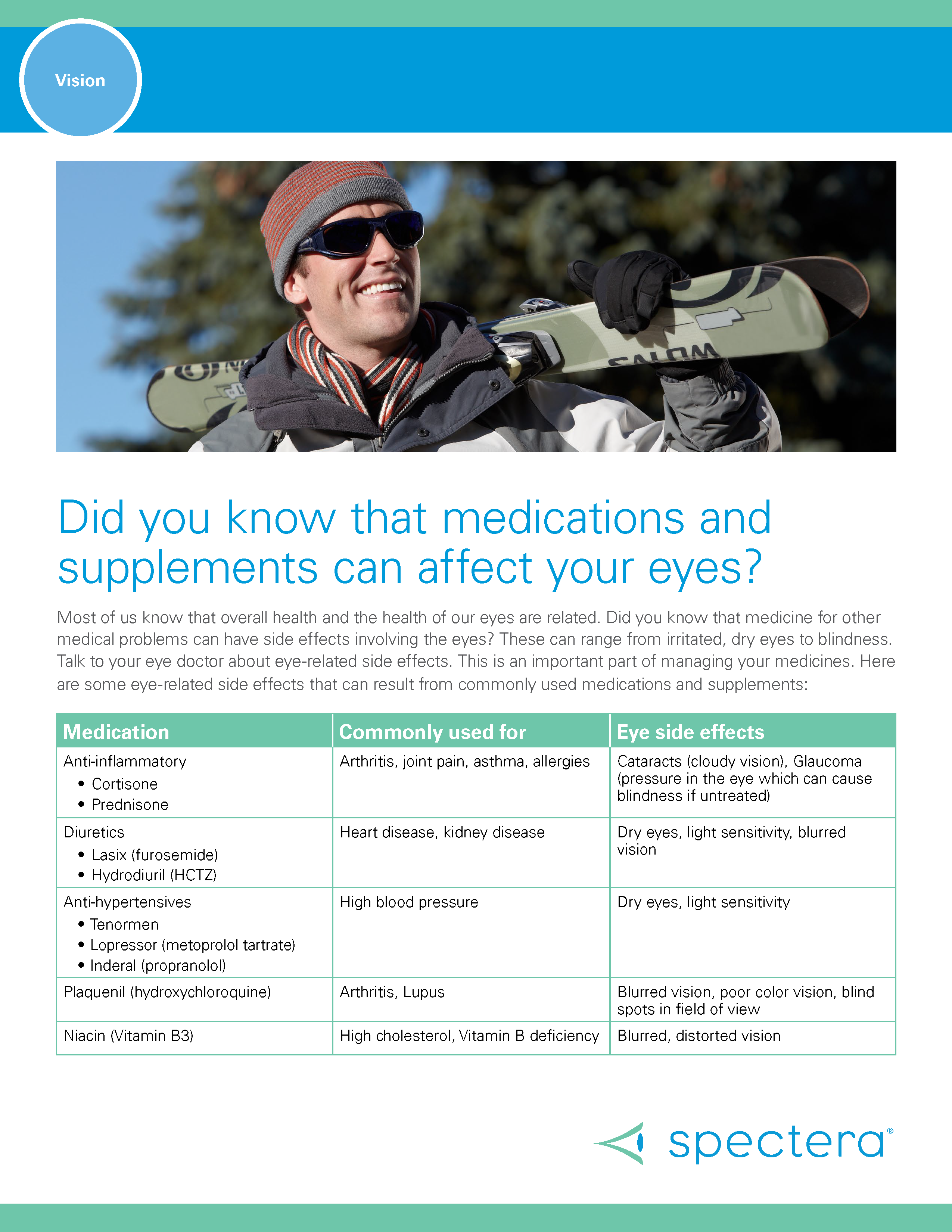 Medication Complications and Your Eyes